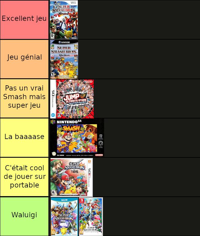 Tiers List Smash Bros Jeux